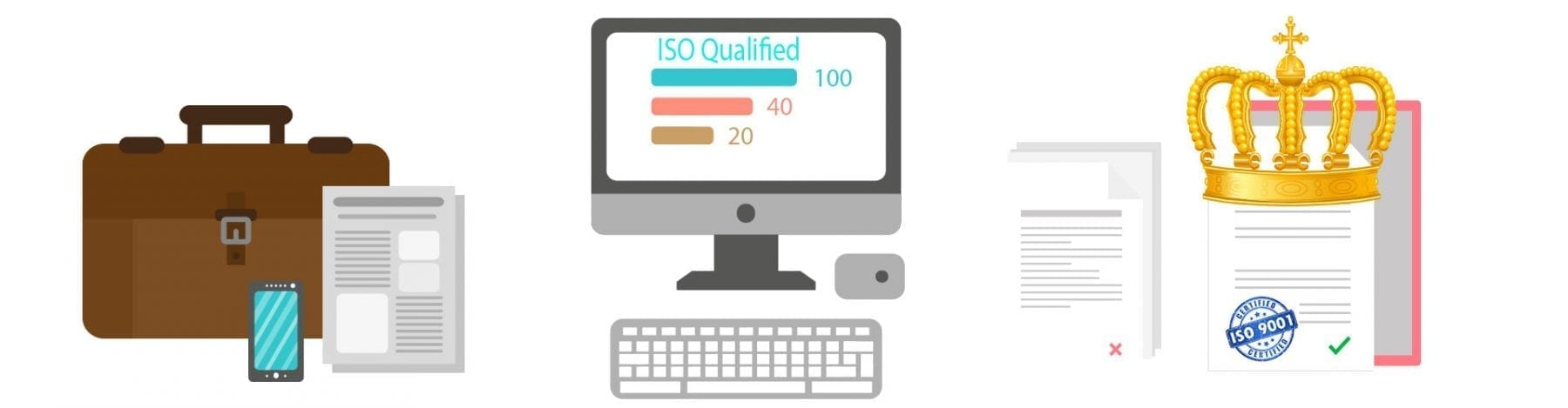 What does ISO stand for? ISO Certified Translation