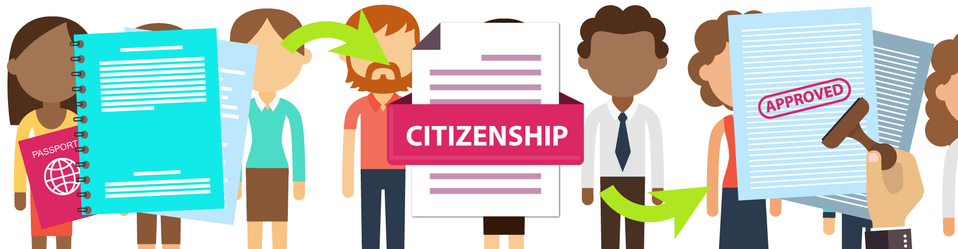 requirements to become a US citizen