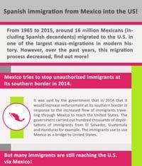 Spanish immigration