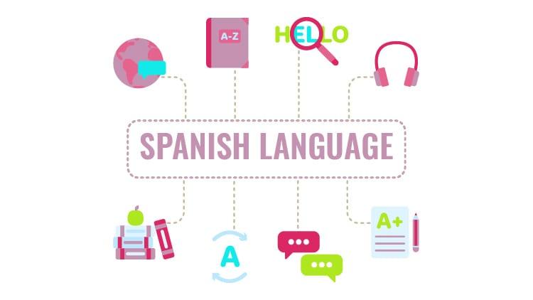 language close to spanish
